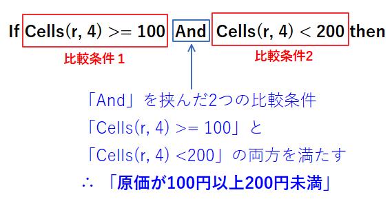 比較演算子についてやさしく説明
