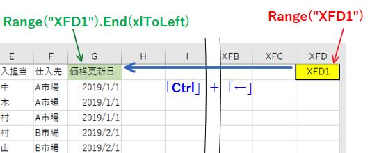 最終列取得するVBAサンプルコード