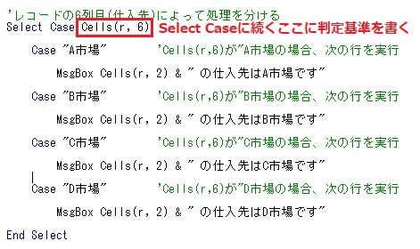 Select文の条件式説明