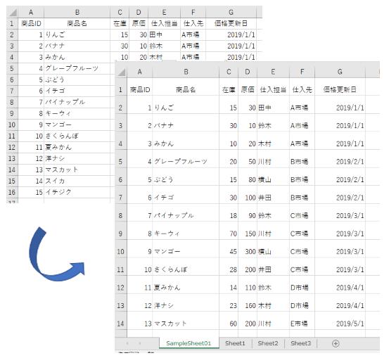行高さ変更前後Excelワークシート比較