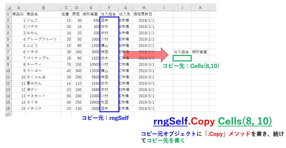 レンジオブジェクトのコピーメソッドの使い方サンプル