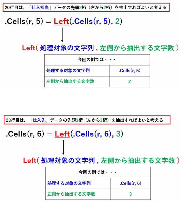 Left関数の使い方をやさしく説明