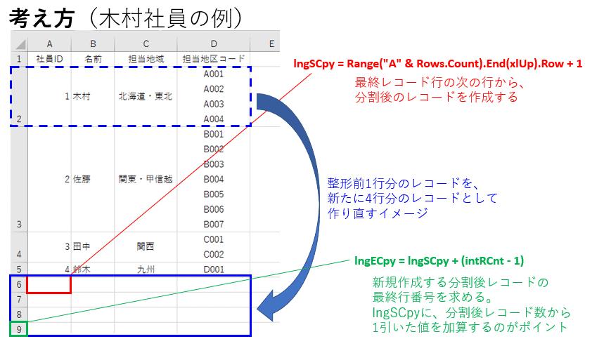 1セル複数データを1セル1データにするロジック