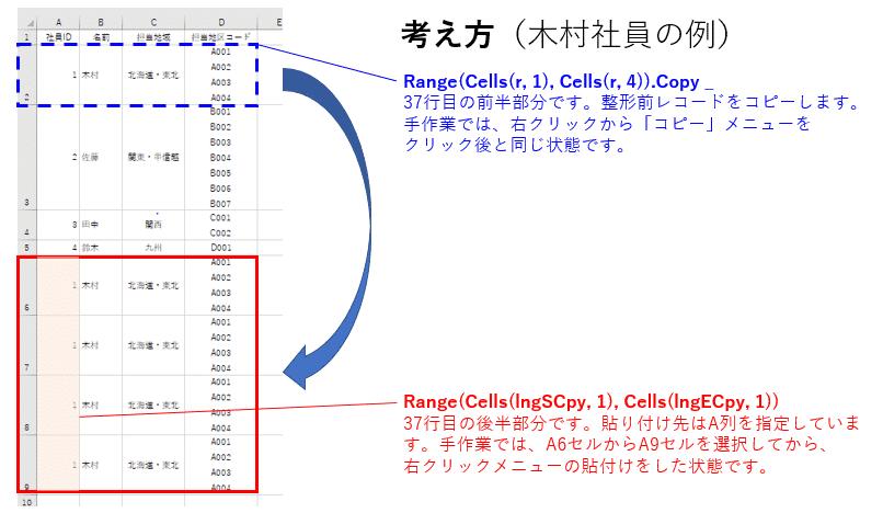 整形前データを整形後データ範囲へコピペした後