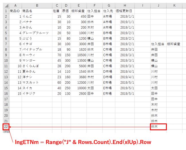 削除前見出しデータの最終レコード番号の説明