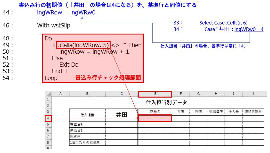 「井田」1回目の処理を図解