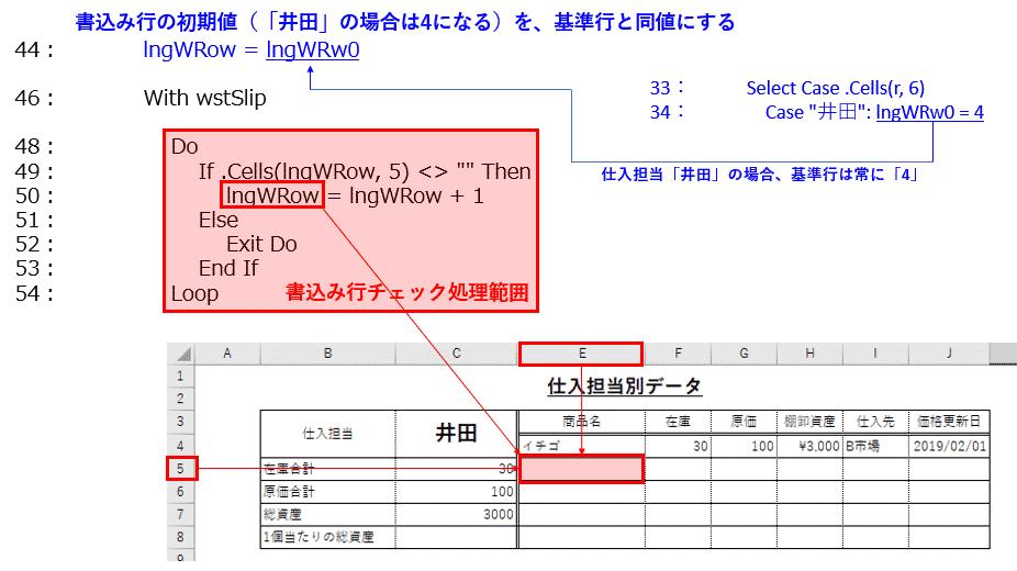 「井田」2回目の処理を図解