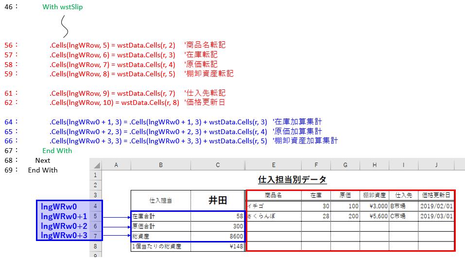 帳票形式集計表へ実際に転記するロジックを図解
