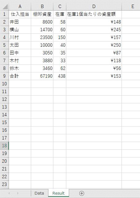 別シートにクロス集計表の結果が表示されている