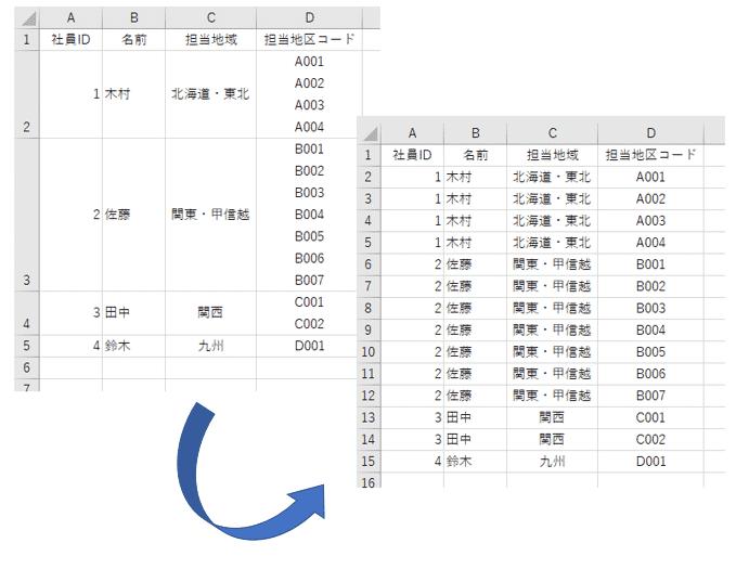 VBAコード実行前後のExcelワークシート