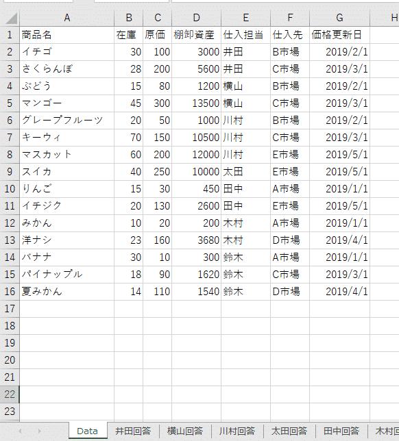 VBAコード実行後の「Data」シート
