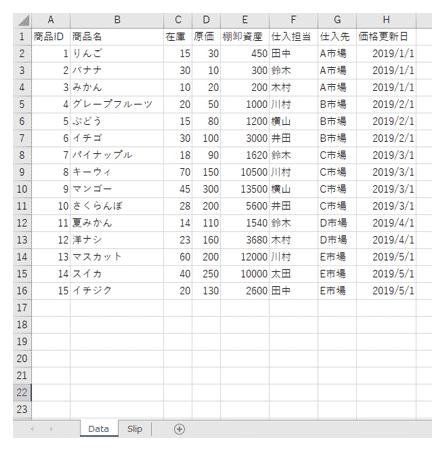集計対象のデータ一覧