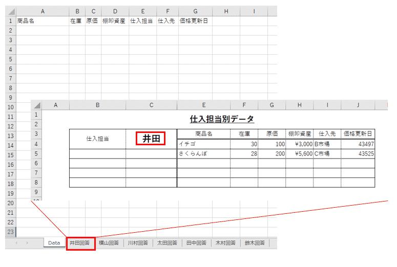 「Data」シートと7枚の仕入担当別回答シート(図は「井田」の例)