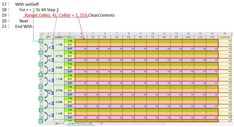 サンプルシート上の表をクリア