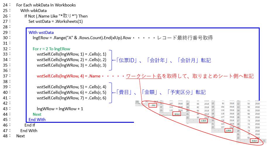 各部データを取りまとめシートに転記するアルゴリズム