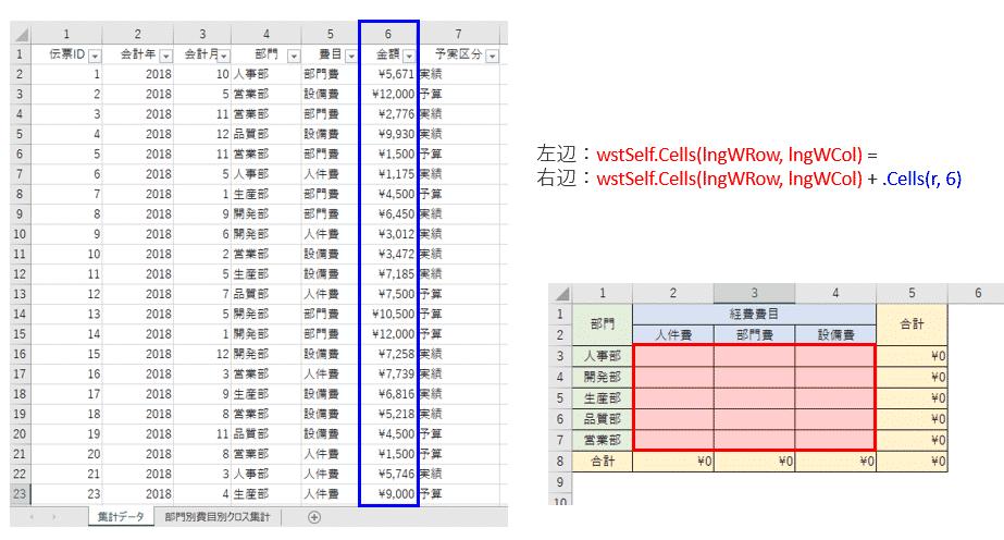 表へ加算集計させるアルゴリズム
