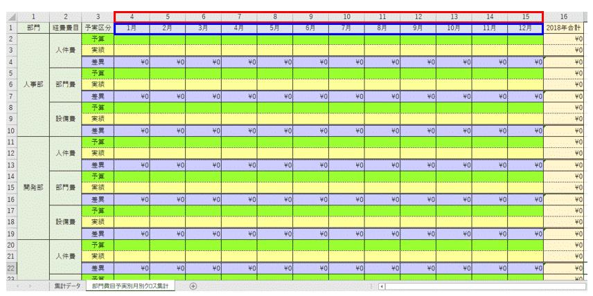 会計月に応じてサンプルシートの書込み列が決まるアルゴリズム