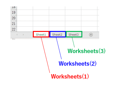 WorksheetsのIndexによる指定方法