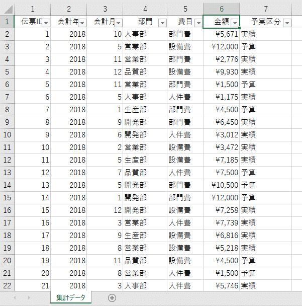 サンプルシート(全社データ)