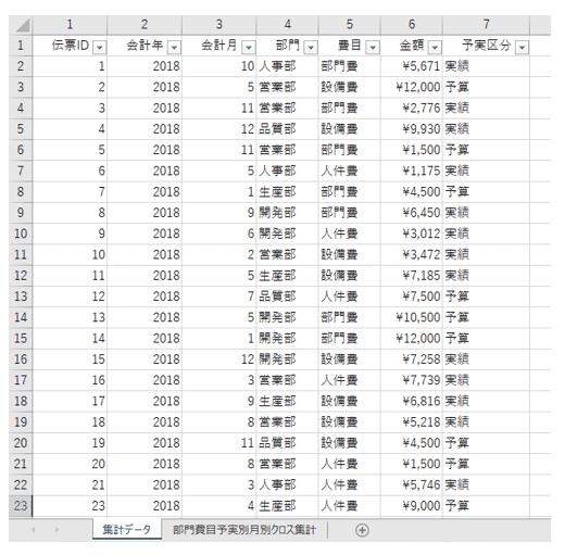 対象データのある「集計データ」シート