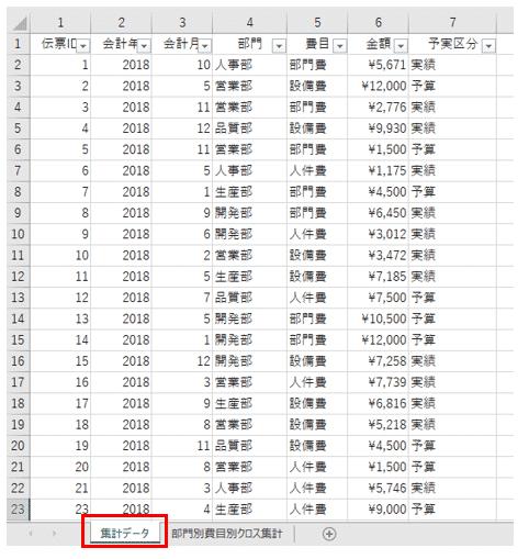 会計データ(サンプルシート1枚目)
