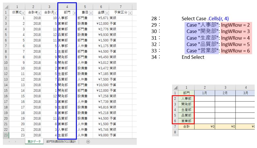 表への書込み行番号を決めるアルゴリズム