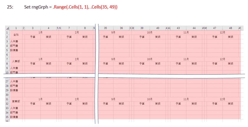 Excelシート上集計先範囲と配列要素番号を揃える