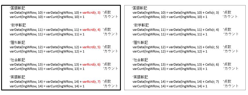点数の合算集計部分が配列化された