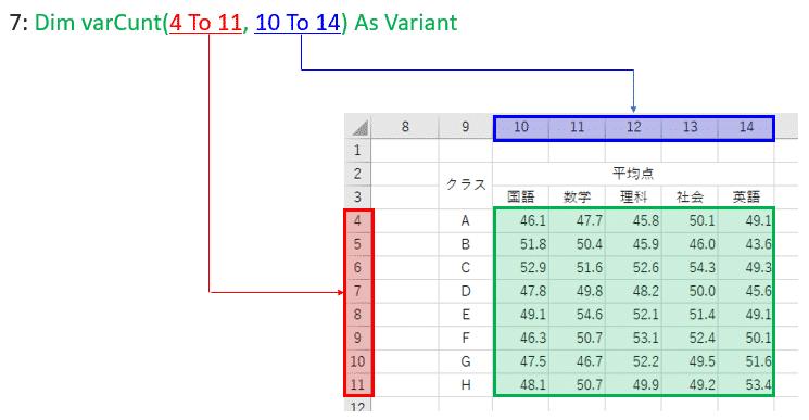 集計先Excelシートの行列番号に合わせて配列要素を宣言する