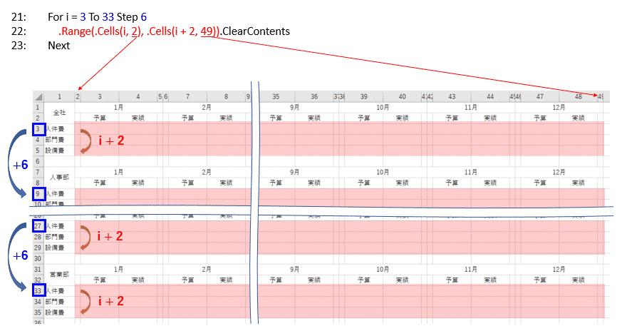 集計先範囲をクリアするアルゴリズム