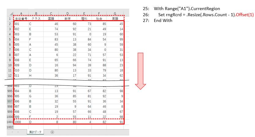 最後にOffset(1)で1行ずらして目的のデータ範囲を指定する