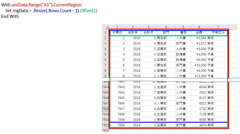 集計対象レコードのデータ範囲をRangeオブジェクト変数「rngData」へセット