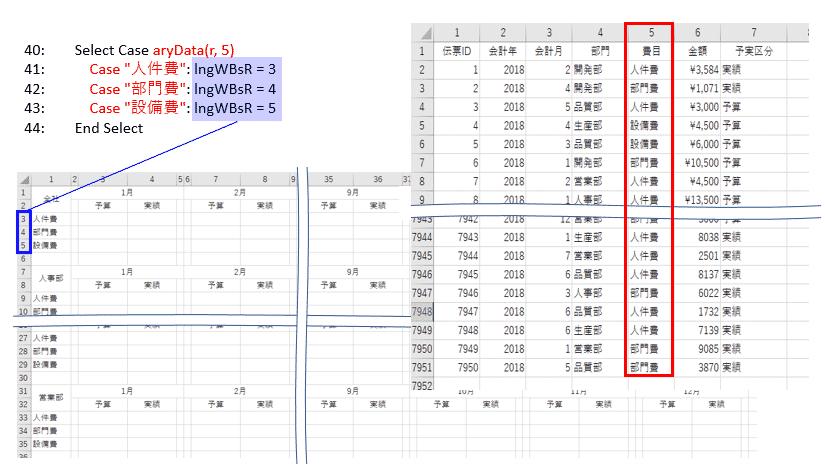 全社グラフ集計先の行番号「lngWBsR」を決めるアルゴリズム
