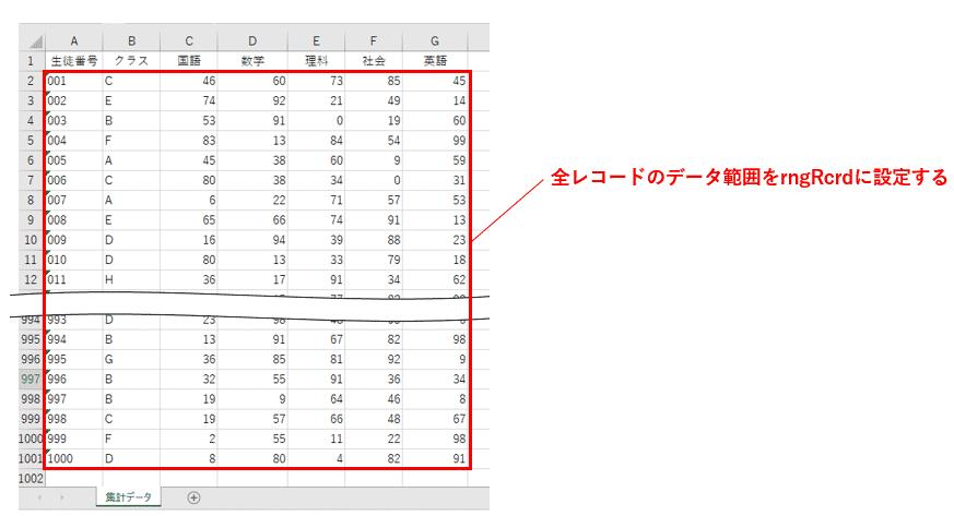 全レコードのデータをrngRcrdに設定する