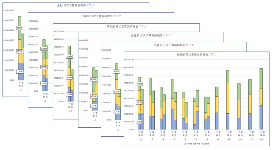VBA実行結果(グラフ)