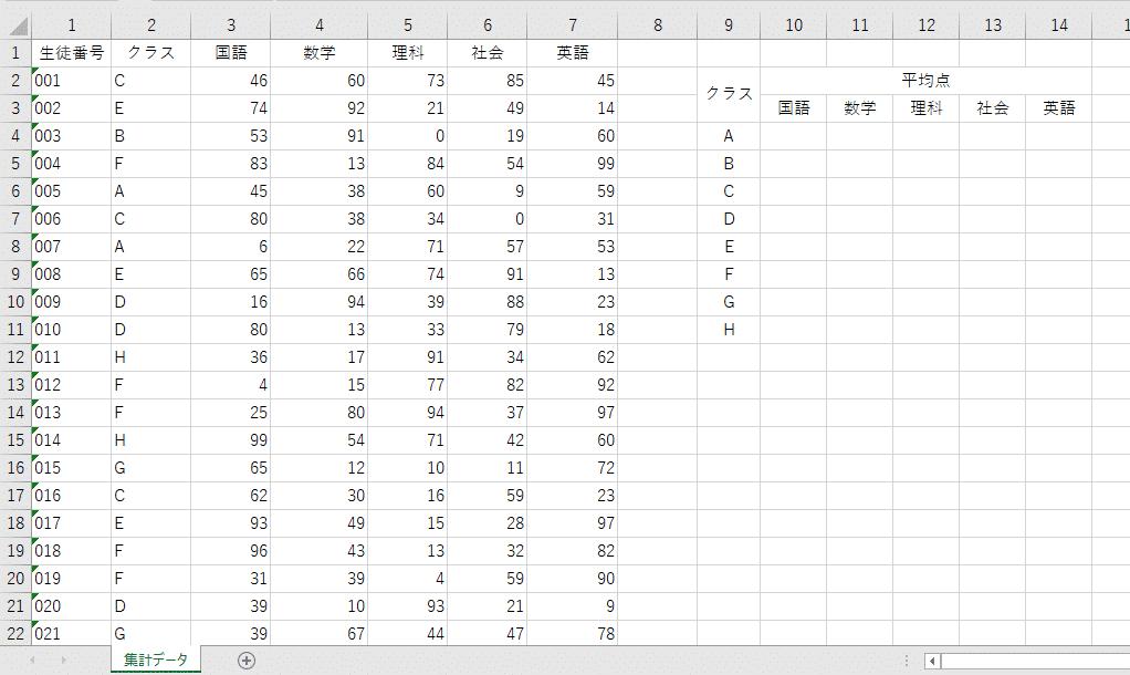 ある学年の生徒別5教科の得点データと同一シートにある平均点集計表
