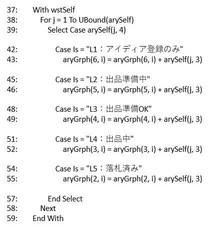各週次レポート用シートのすべてのレコードを集計するVBAコード