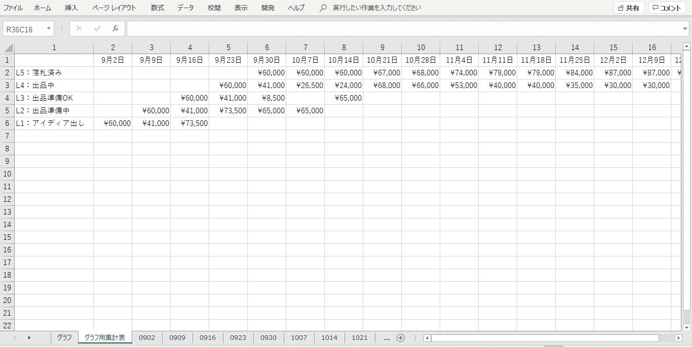 VBA実行後のグラフ用集計表の様子