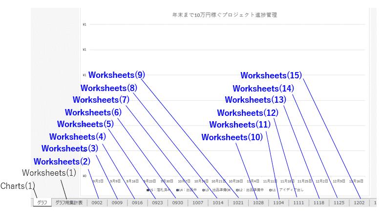 サンプルファイルのシート構成詳細