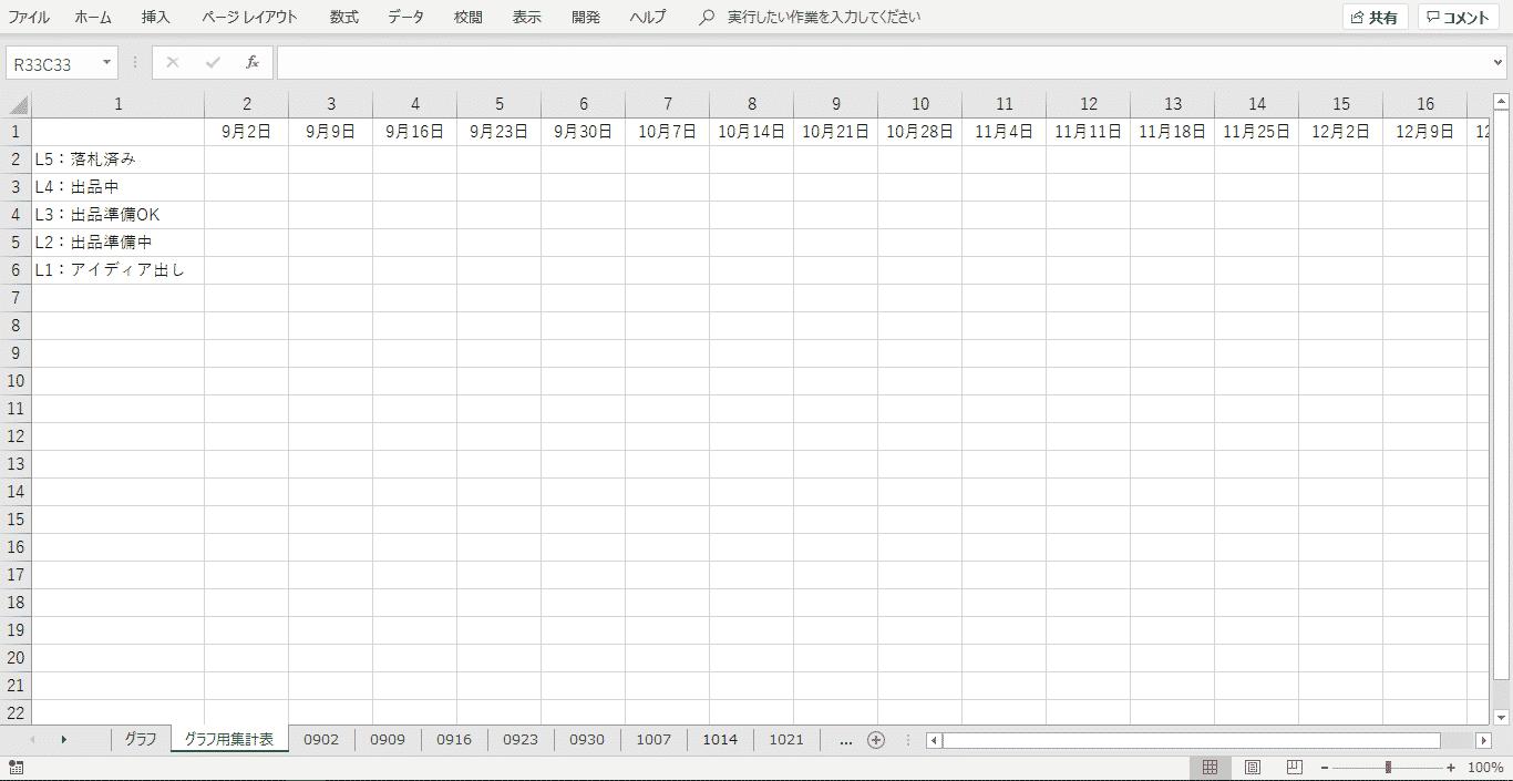 グラフ用集計表