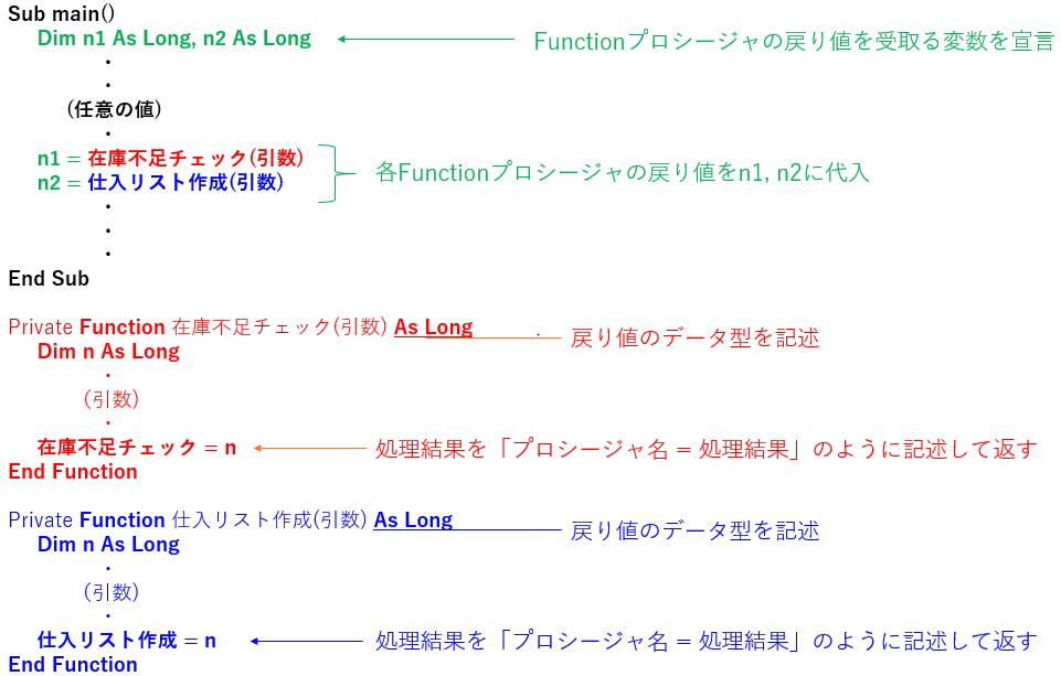 ユーザ定義関数の使い方(概略)