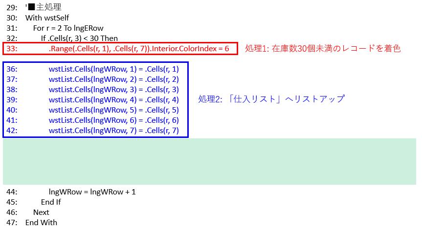 処理1、処理2に続けて処理を追加していくイメージ