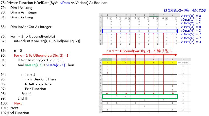 集計対象レコードと削除条件の比較処理