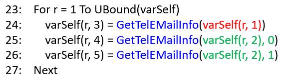 共通化されたユーザ定義関数による処理例