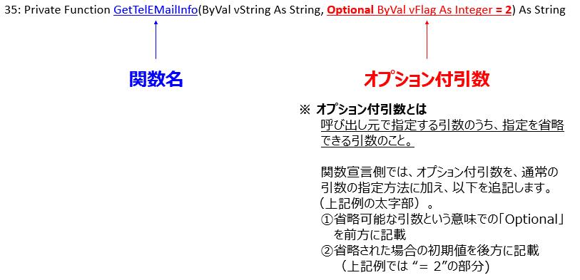 オプション付引数の記載方法