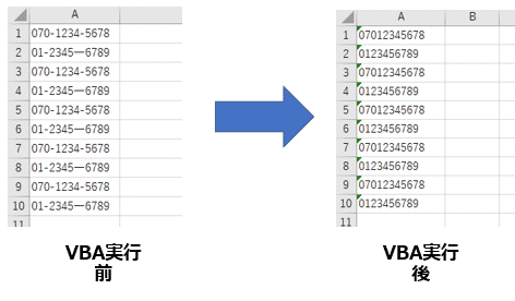 電話番号ハイフン削除VBA実行前後比較