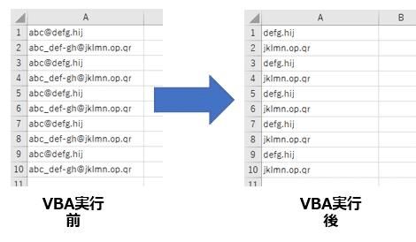 メールアドレスからドメイン名を取得するVBA実行前後比較