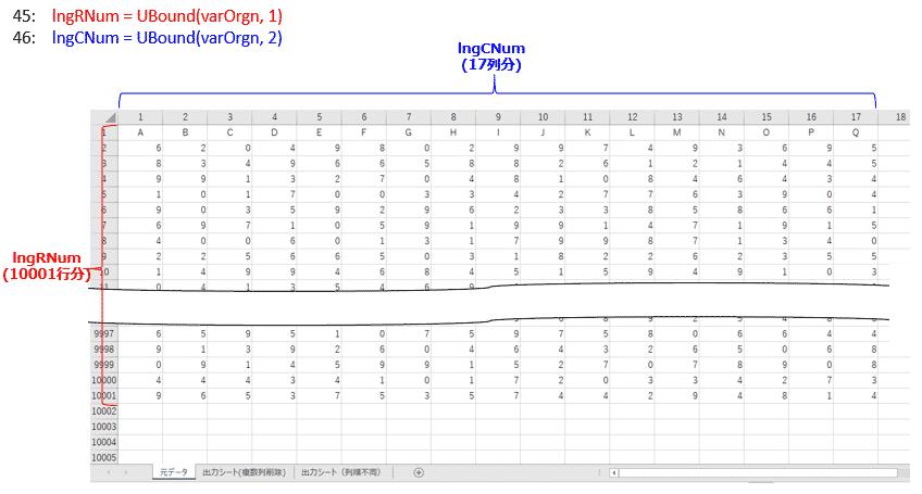 配列変数varOrgnから行数、列数を求める