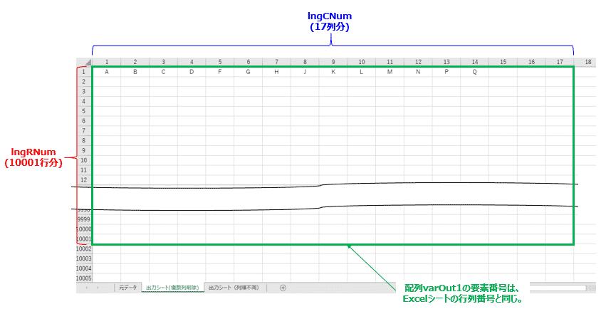 集計結果格納用配列「varOut1」の要素構成イメージ