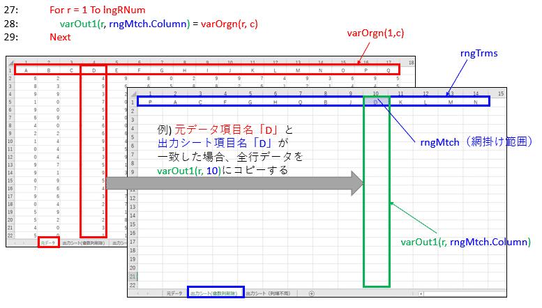 項目名がマッチした場合の配列varOut1へのデータコピー
